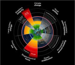 limits of life on earth